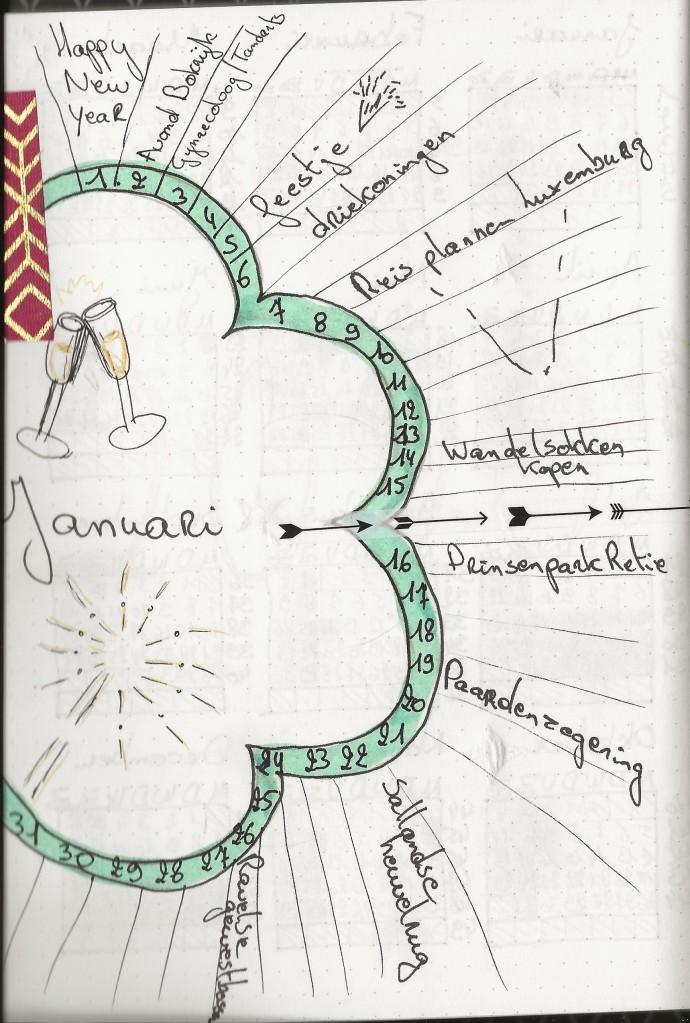 wandelen wandelboek bullet journal creatief wandeling overzicht wandeltocht